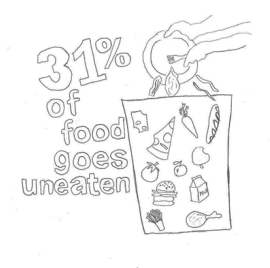 foodwastedrawing