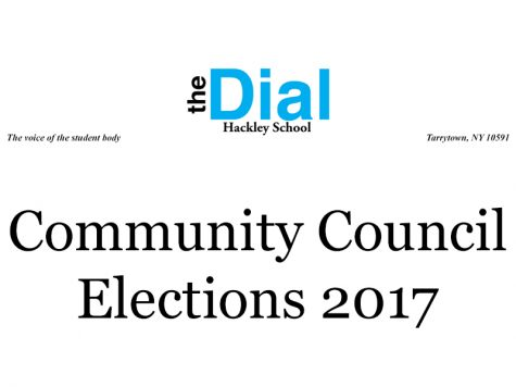 Community Council Grade Level Candidates 2017