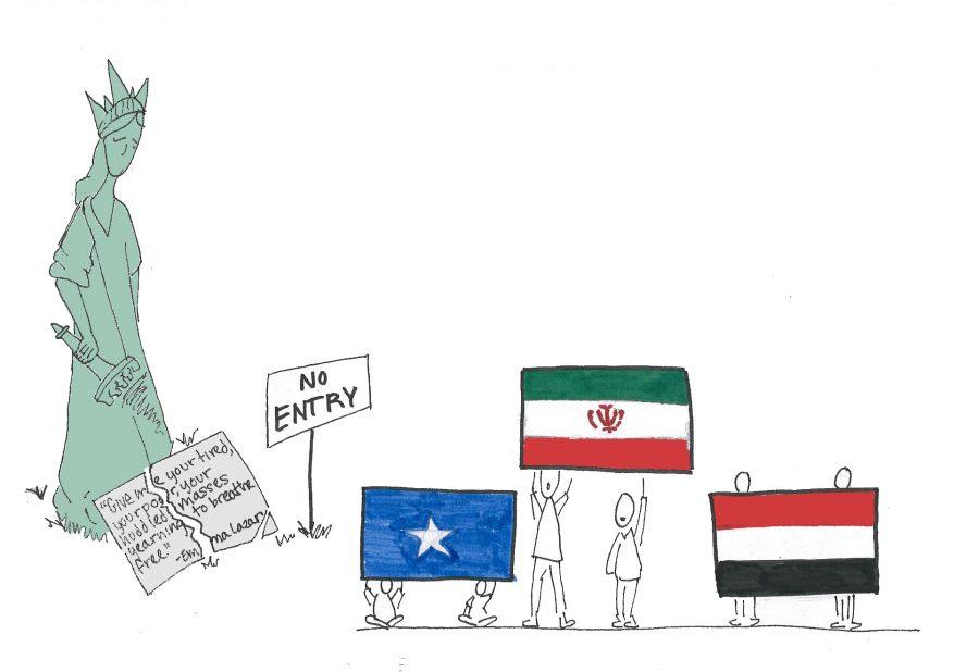 Muslim ban illustration