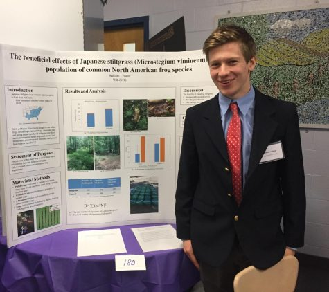 Will Crainer Hops Into the Independent Research Program