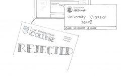 Should Seniors post college decisions/acceptance?