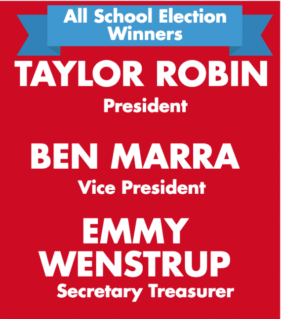 Taylor Robin was elected as President for the fourth time since she was a freshman, and both Wenstrup and Marra have also served on Community Council in the past. The 2019-2020 school year is the fifth year in a row that Hackley will be represented by a female President.