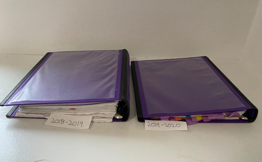 As the remote school schedule shortens the amount of class time spent, many students fear having to continue remote learning into the summer. Workload and less class time than normal are reflected in comparing binder sizes from the previous year.